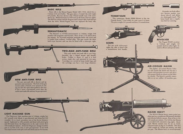 WW2 Soviet Red Army Infantry Weapons and Guns