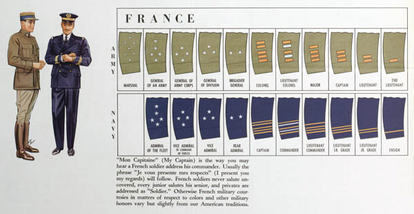 France WWII Uniforms