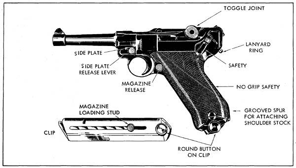 German Luger P08 Pistole Parabellum M1908
