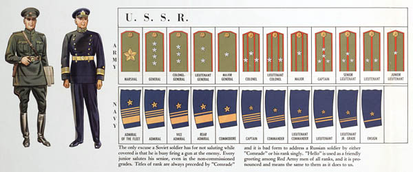 Uniforms WW2 Russia, Soviet Union, USSR