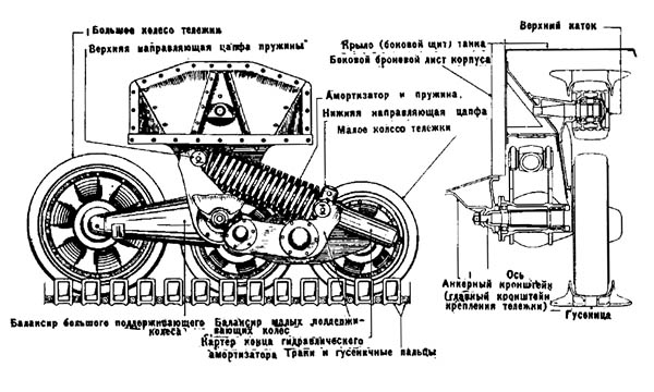 M26 Armored Tractor Wiring Diagram And Fuse Box
