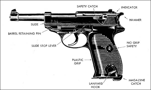 German Walther P-38 Pistol 9mm Automatic
