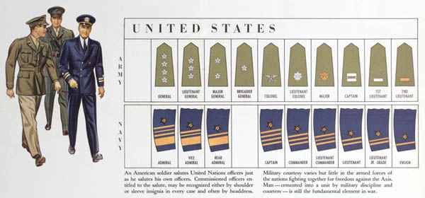 WW2 Uniform United States