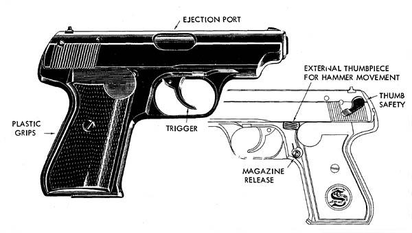 Sauer Pistol Model 1938 M1938 7.65mm