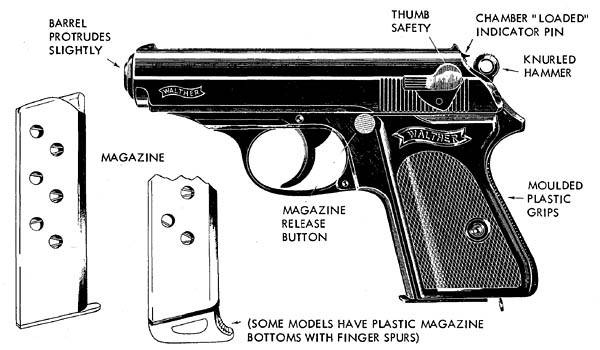 Walther PP and PPK Police Pistol