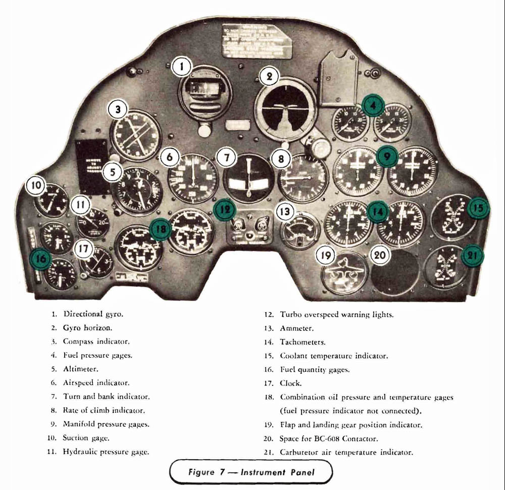 P-38 Lightning Instrument Panel