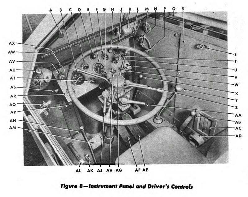 M26 Driver S Controls Lone Sentry Blog