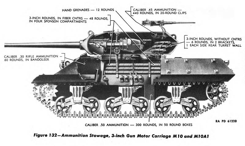 m10-tank-destroyer-ammunition-storage-diagram