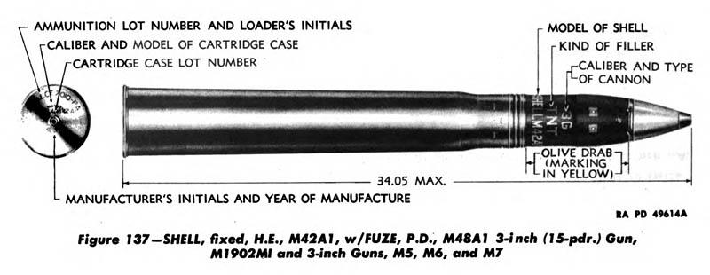 m10-td-ammunition-shell