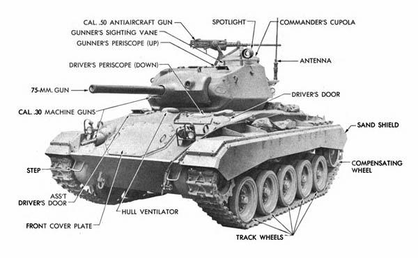 M24 Light Tank