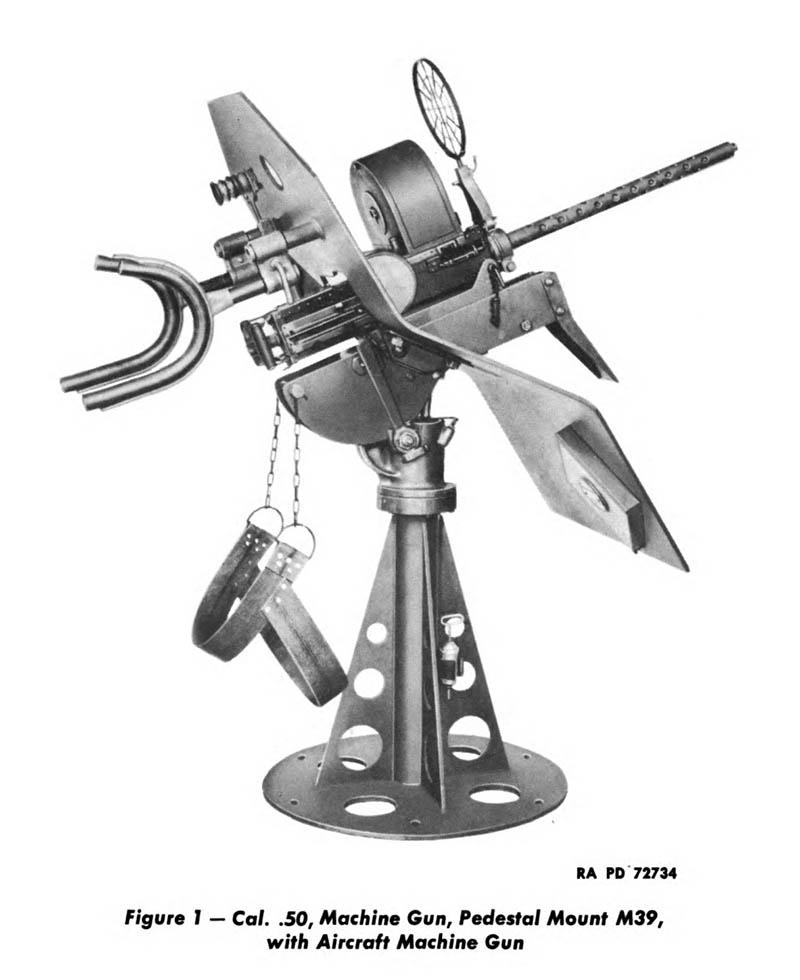 m39 50 cal pedestal mount lone sentry blog