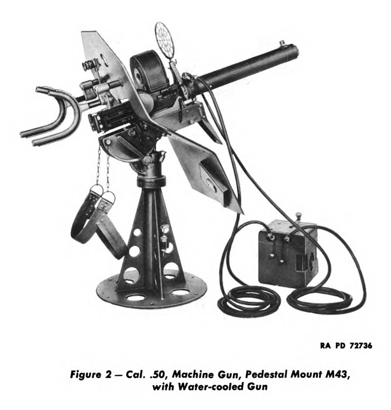 Figure 2—Cal. .50, Machine Gun, Pedestal Mount M43, with Water-cooled Gun