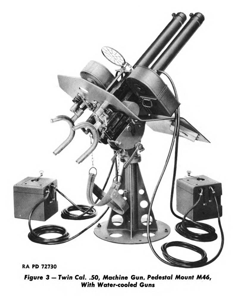 Figure 3—Twin Cal. .50, Machine Gun, Pedestal Mount M46, with Water-cooled Guns
