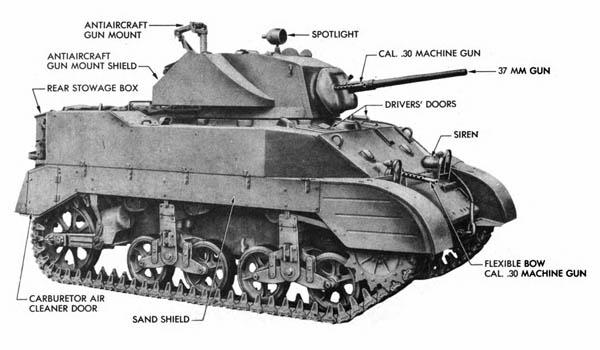 m5a1-light-tank-600