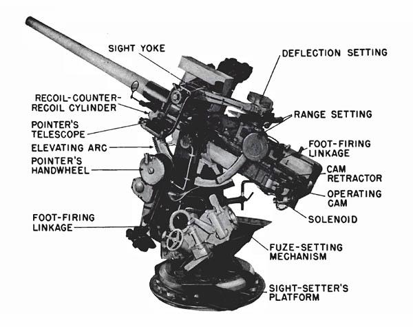 gun lone sentry blog