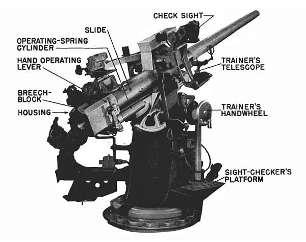 The 3-inch/50 cal. gun and mount (Mark 21); left-side view.