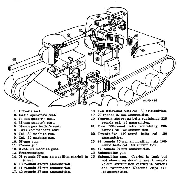 M3 Medium Tank Armament