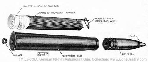 [Figure 71. Components of German 88-mm High-explosive Complete Round]