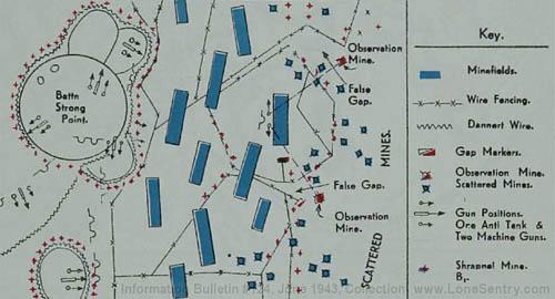 German Minefields At Alamein  October