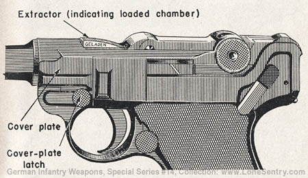 Luger Pistol: German Infantry Weapons, WWII Military Intelligence ...