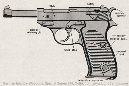Walther Pistol: German Infantry Weapons, WWII Military Intelligence