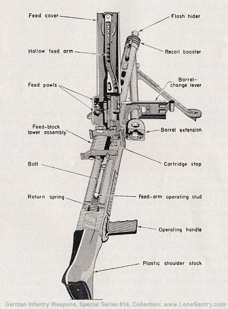 sharps rifle schematic sharps get free image about wiring diagram