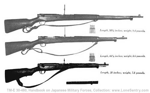 WW2 Weapons - Japanese Rifles
