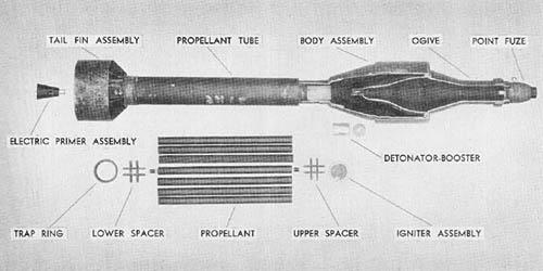 8.8 cm R. Pz. B. Gr. 4322: High Explosive-Antitank Rocket Grenade