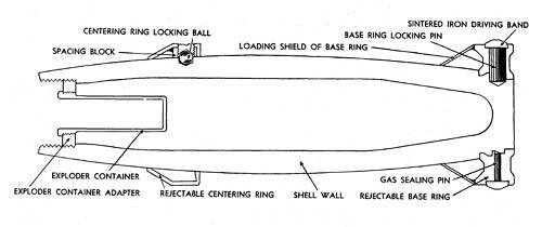 10.5 cm Sabot Type H. E. Shell