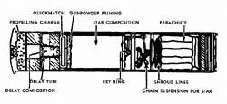 Fallschirm Leuchtpatrone für Kampfpistole