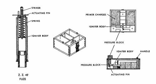 Holzmine 42: Wooden Box Mine