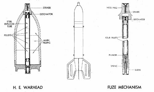 8 cm Raketen Sprenggranate: H.E. Unrotated Rocket
