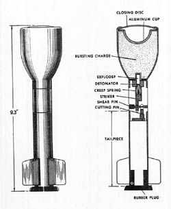 Schuss Gr. P-40: H.E.A.T. (Hollow Charge) Grenade