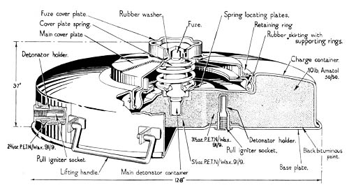 T. Mi. 42: Tellermine—Type 2 (WW2 Teller Mine Antitank Mine)