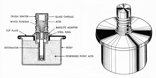 Behelfs-Schützenmine S. 150: Antipersonnel Mine