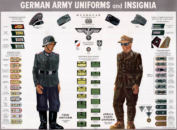 German Army Uniforms and Insignia ( Newsmap , U.S. War Department)
