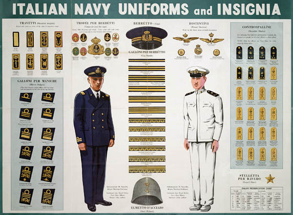 Italian Navy Uniforms and Insignia ( Newsmap , U.S. War Department)