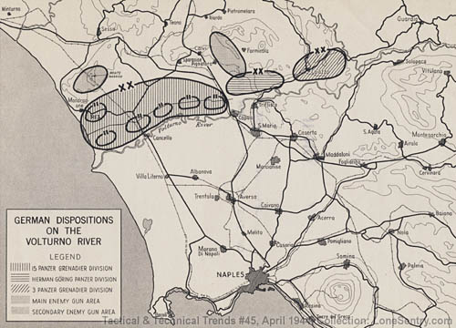 German Defense of the Volturno River Line, WWII Tactical and
