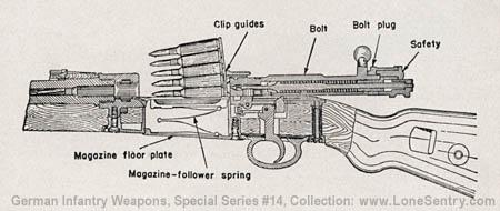 Mauser Kar 98k Rifle German Infantry Weapons Wwii