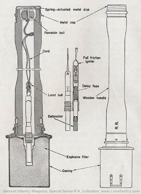 Stick Hand Grenade, Model 24 (Stielhandgranate 24): German